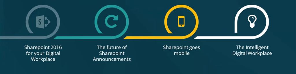 SharePoint webinar agenda
