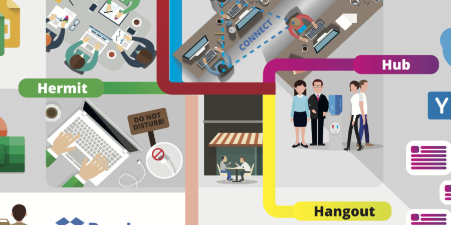 Hub, hive, and hangout graphical visualisation.