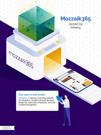 Mozzaik365.