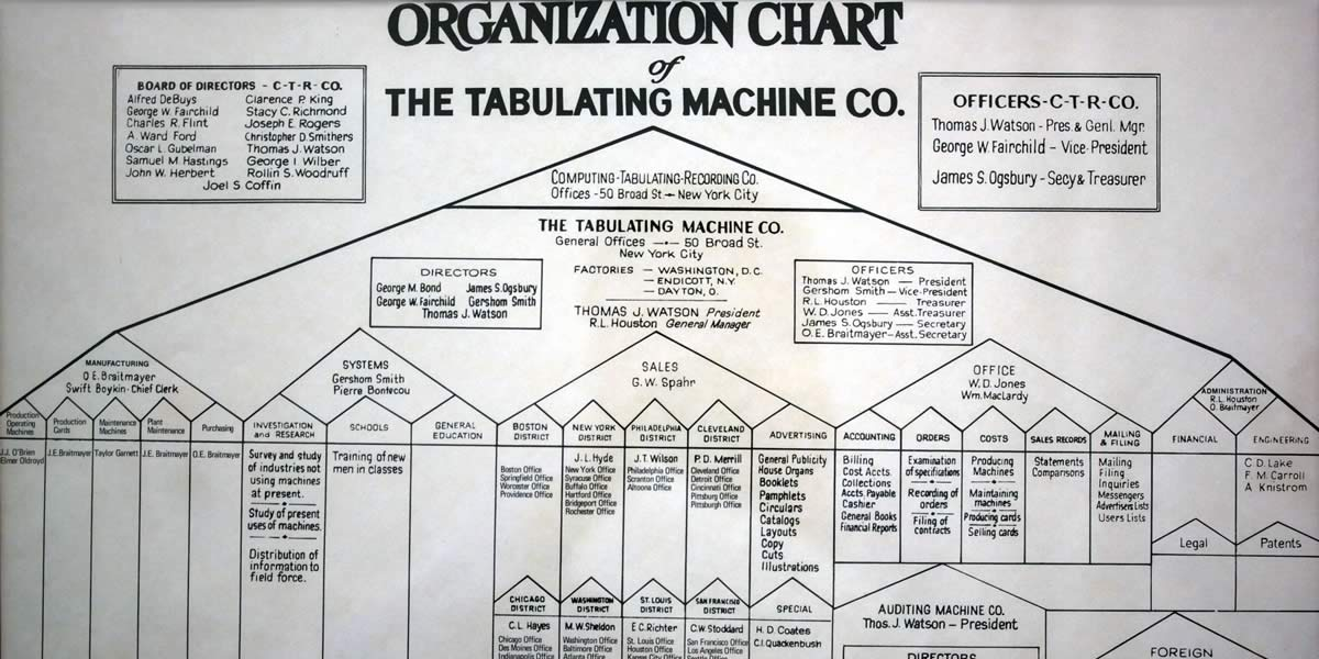 https://commons.wikimeTabulating Machine Co. Organization Chart