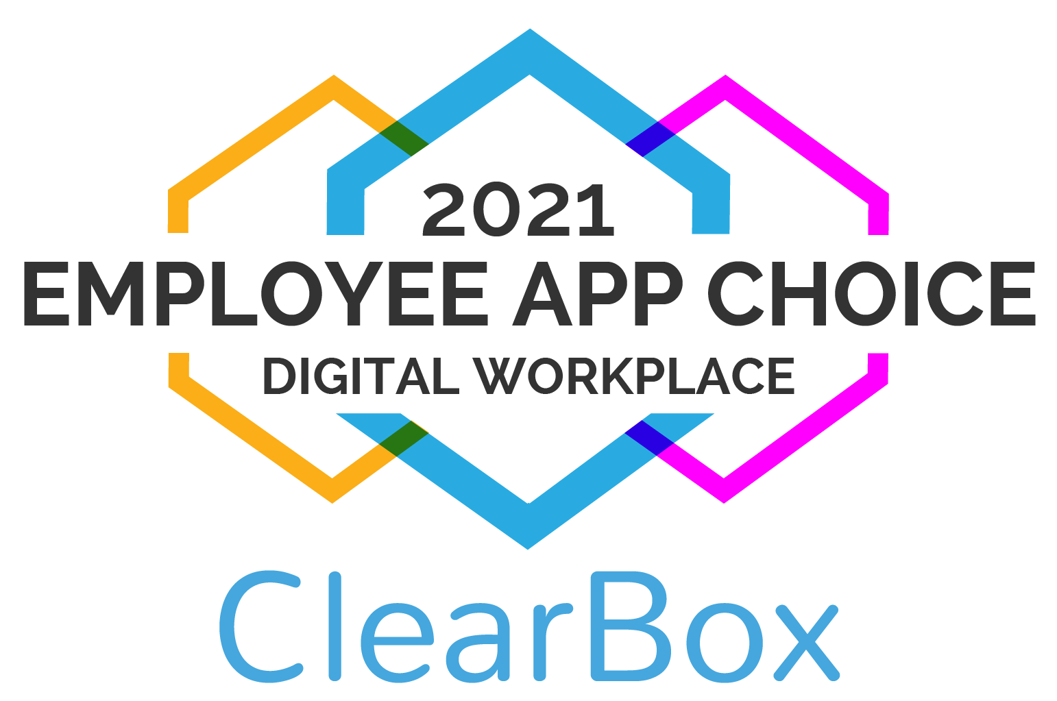 Employee app choice Digital Workplace 2021.