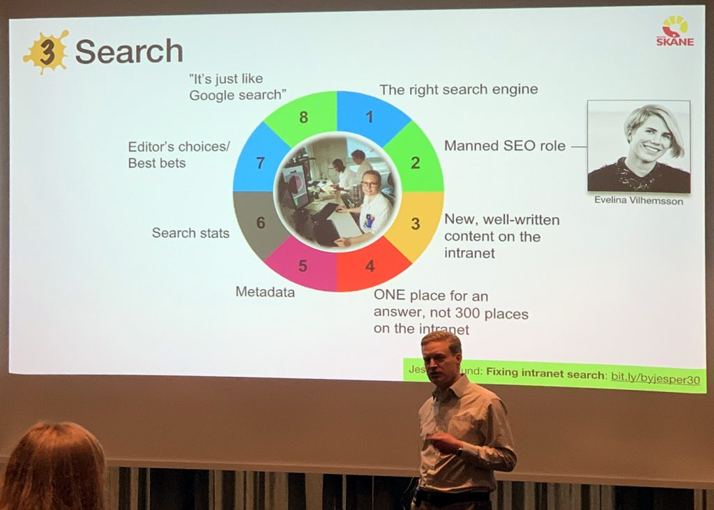 Jesper Bylund and his eight elements of search.