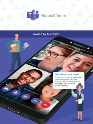 Microsoft Teams app in the ClearBox report.