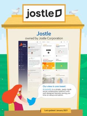 Jostle intranet.