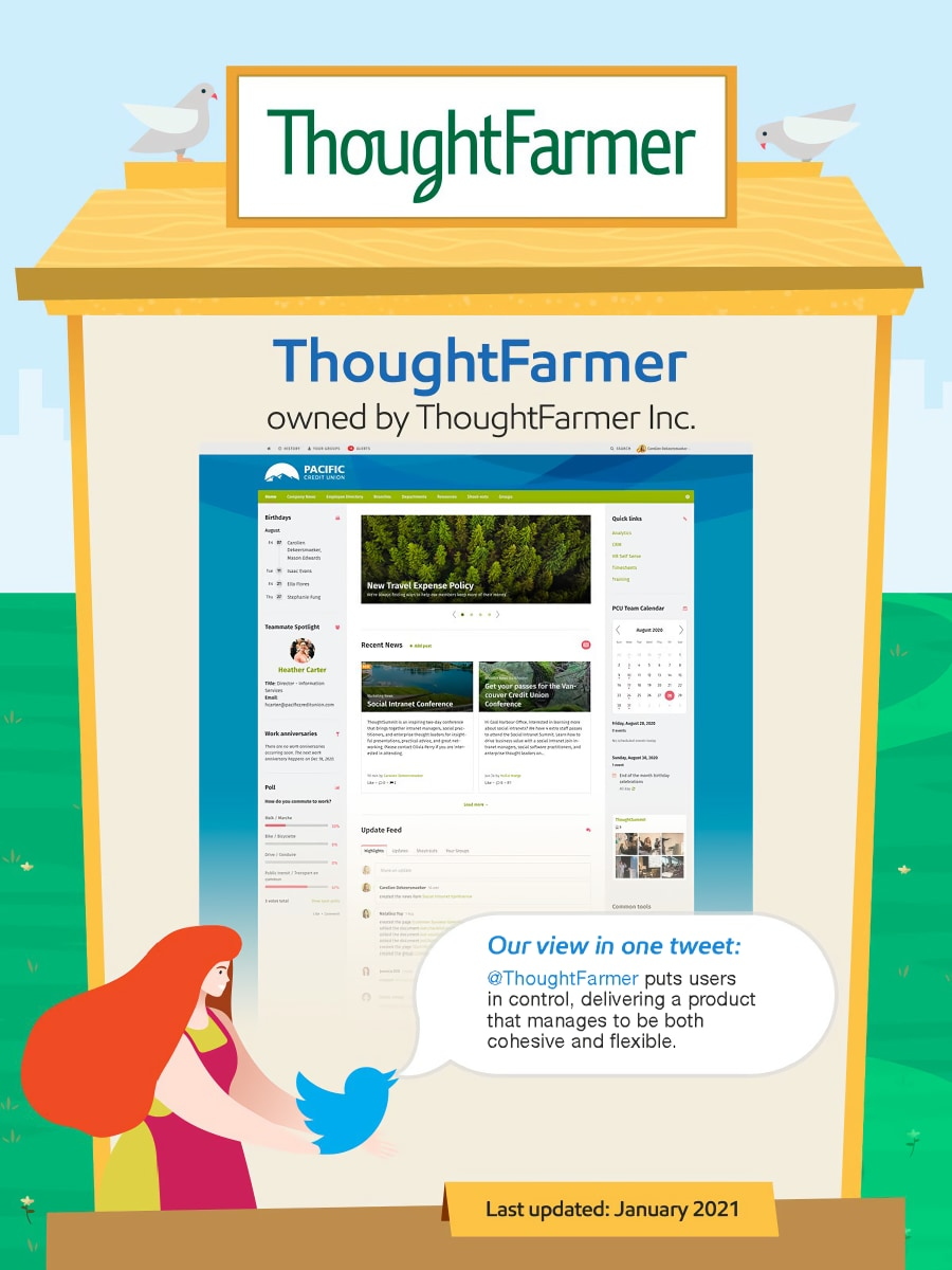 Thoughtfarmer intranet.