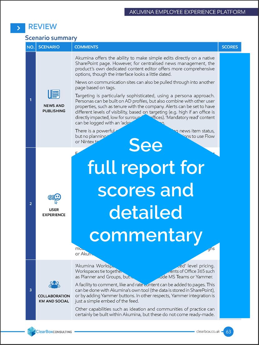 Scenarios and scores page (Akumina).